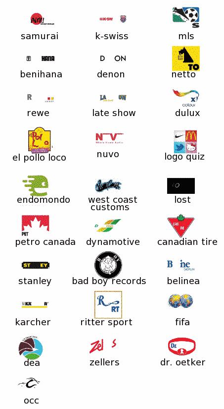 logo quiz antwoorden level 14
